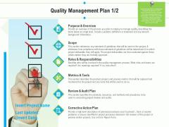 Project Deliverables Outline Quality Management Plan Audit Ppt Professional Inspiration PDF
