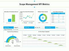 Project Deliverables Outline Scope Management KPI Metrics Ppt Outline Graphics PDF