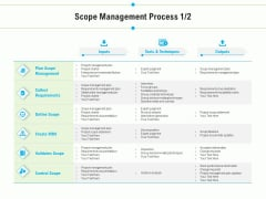 Project Deliverables Outline Scope Management Process Create Ppt Ideas Infographic Template PDF