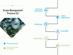 Project Deliverables Outline Scope Management Process Plan Ppt Outline Templates PDF