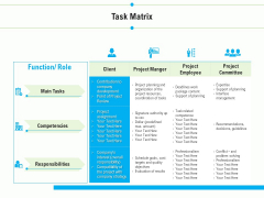 Project Deliverables Outline Task Matrix Ppt Summary Graphics Template PDF