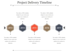 Project Delivery Timeline Ppt PowerPoint Presentation Template