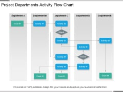 Project Departments Activity Flow Chart Ppt PowerPoint Presentation Pictures Show