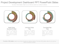 Project Development Dashboard Ppt Powerpoint Slides