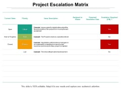 Project Escalation Matrix Ppt PowerPoint Presentation Inspiration Deck