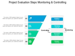 Project Evaluation Steps Monitoring And Controlling Ppt PowerPoint Presentation Layouts Good