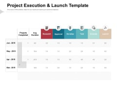 Project Execution And Launch Template Ppt PowerPoint Presentation Portfolio Files