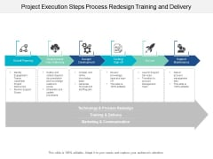Project Execution Steps Process Redesign Training And Delivery Ppt Powerpoint Presentation Gallery Files