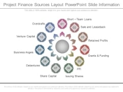 Project Finance Sources Layout Powerpoint Slide Information
