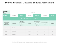 Project Financial Cost And Benefits Assessment Ppt Powerpoint Presentation Infographics Layout Ideas