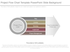 Project Flow Chart Template Powerpoint Slide Background