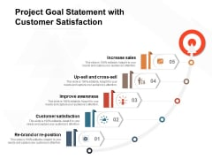 Project Goal Statement With Customer Satisfaction Ppt PowerPoint Presentation Layouts Slide Portrait PDF