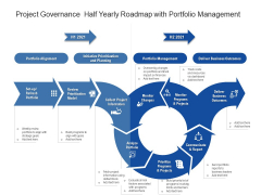Project Governance Half Yearly Roadmap With Portfolio Management Clipart