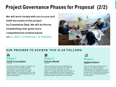 Project Governance Phases For Proposal Solution Ppt PowerPoint Presentation Gallery Skills