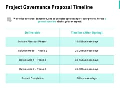 Project Governance Proposal Timeline Ppt PowerPoint Presentation Infographic Template Graphic Tips