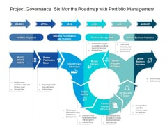 Project Governance Six Months Roadmap With Portfolio Management Brochure