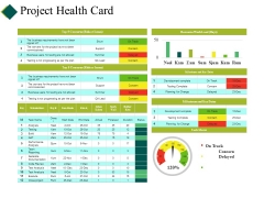 Project Health Card Ppt PowerPoint Presentation Icon Grid