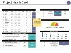 Project Health Card Template Ppt PowerPoint Presentation Summary Smartart