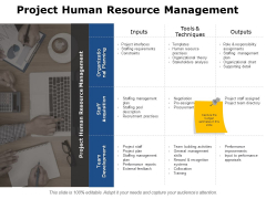 Project Human Resource Management Ppt PowerPoint Presentation Infographic Template Brochure