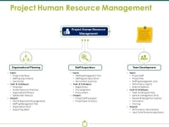 Project Human Resource Management Ppt PowerPoint Presentation Inspiration Images