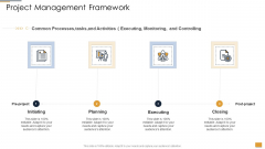 Project Ideation And Administration Project Management Framework Ppt Outline File Formats
