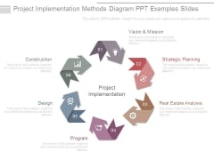Project Implementation Methods Diagram Ppt Examples Slides