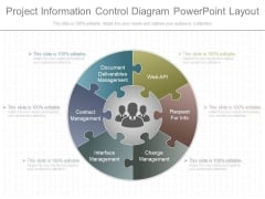 Project Information Control Diagram Powerpoint Layout