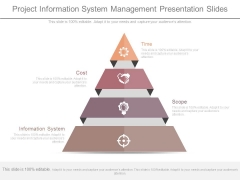 Project Information System Management Presentation Slides