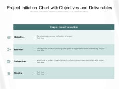 Project Initiation Chart With Objectives And Deliverables Ppt PowerPoint Presentation Summary Mockup PDF