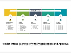 Project Intake Workflow With Prioritization And Approval Ppt PowerPoint Presentation File Show PDF