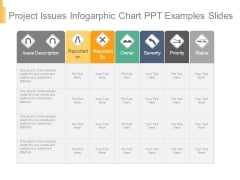 Project Issues Infogarphic Chart Ppt Examples Slides