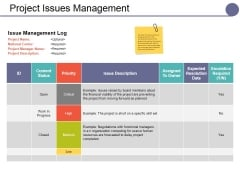 Project Issues Management Ppt PowerPoint Presentation Gallery Background