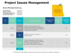 Project Issues Management Ppt PowerPoint Presentation Icon Layouts