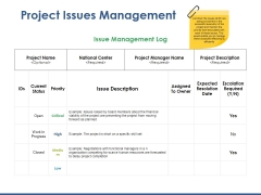 Project Issues Management Ppt PowerPoint Presentation Inspiration Objects