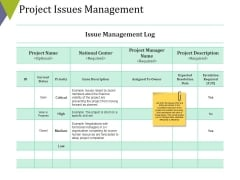 Project Issues Management Ppt PowerPoint Presentation Summary Format Ideas