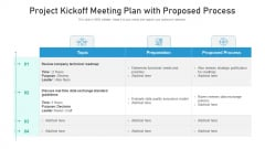 Project Kickoff Meeting Plan With Proposed Process Ppt PowerPoint Presentation Gallery Icon PDF