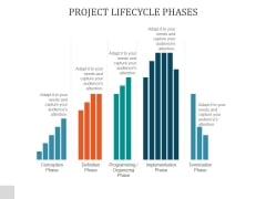 Project Lifecycle Phases Slide2 Ppt PowerPoint Presentation Good