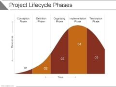 Project Lifecycle Phases Template 1 Ppt PowerPoint Presentation Files