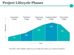 Project Lifecycle Phases Template 1 Ppt PowerPoint Presentation Layouts Layout