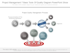 Project Management 7 Basic Tools Of Quality Diagram Powerpoint Show