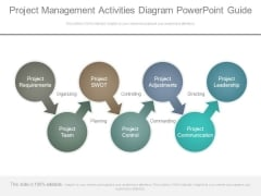 Project Management Activities Diagram Powerpoint Guide