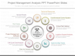 Project Management Analysis Ppt Powerpoint Slides
