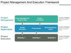 Project Management And Execution Framework Ppt PowerPoint Presentation Summary Guidelines