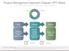 Project Management Approach Diagram Ppt Slides