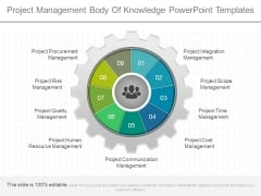 Project Management Body Of Knowledge Powerpoint Templates