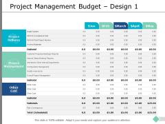 Project Management Budget Design Business Ppt PowerPoint Presentation Show Ideas