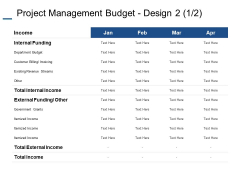 Project Management Budget Design Internal Funding Ppt PowerPoint Presentation Layouts Images