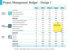 Project Management Budget Design Marketing Ppt PowerPoint Presentation Portfolio Graphics Download