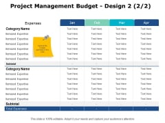 Project Management Budget Design Planning Ppt PowerPoint Presentation Pictures Graphics Tutorials