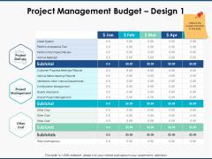 Project Management Budget Design Planning Ppt PowerPoint Presentation Portfolio Sample